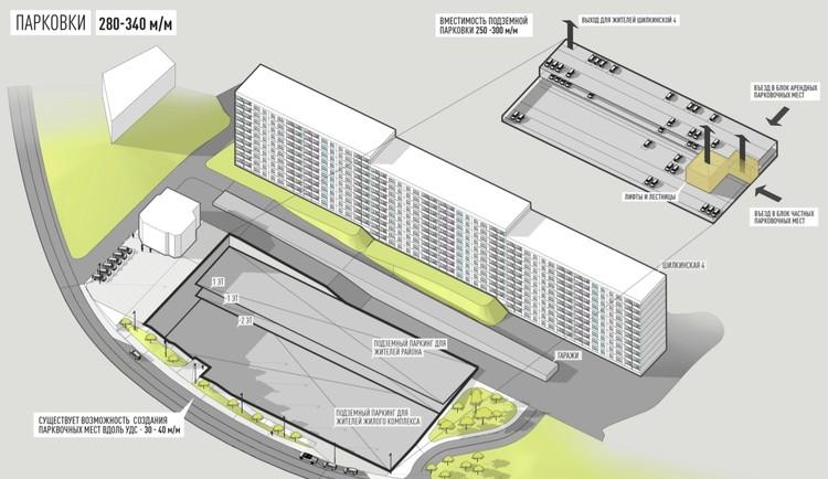 Предлагаемое решение проблемы отсутствия парковочных мест - двухуровневый подземный паркинг