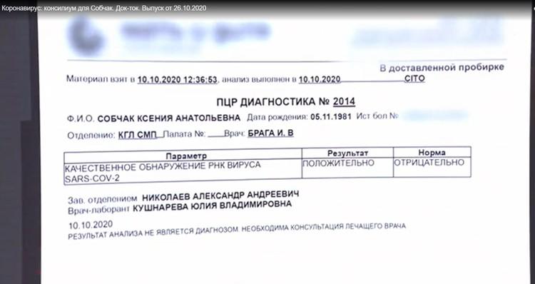 """Коронавирус у Собчак нашли 10 октября. А уже 20 октября она пришла на премьеру спектакля """"Бесы"""". Фото: кадр Первого канала."""