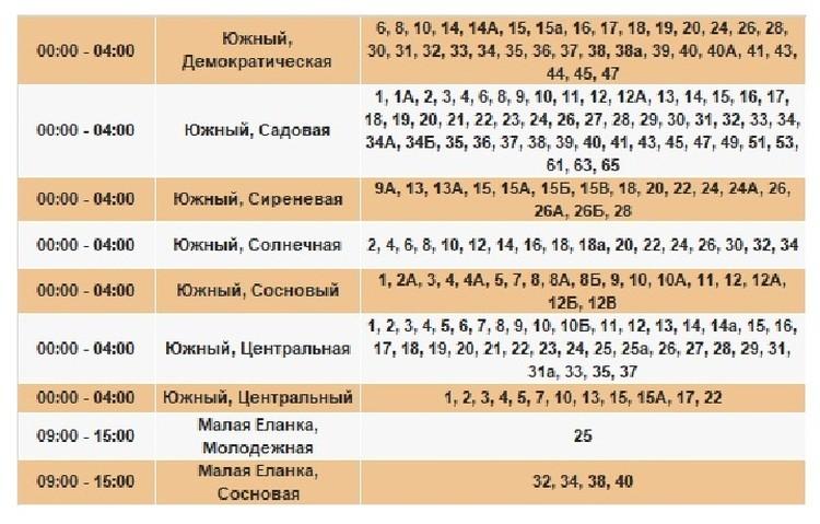 Отключение электричества в Иркутске 30 октября 2020: Ленинский район. Фото: ИЭСК