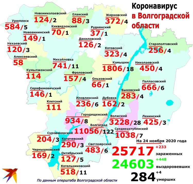 На ковидной карте Волгоградской области еще много ковидных очагов.