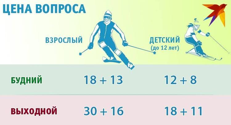Цены на горнолыжный сезон 2020/2021 в «Силичах». Стоимость двух часов катания (ски-пасс + комплект снаряжения в прокат).