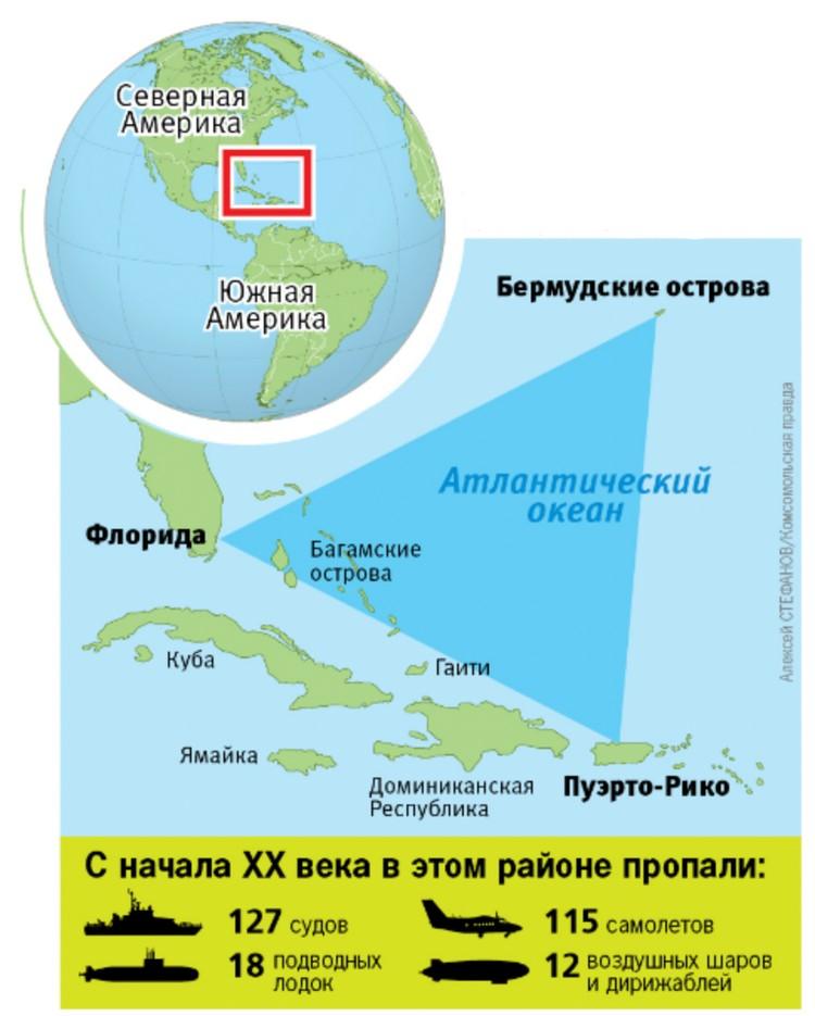 Карта Бермудского треугольника.