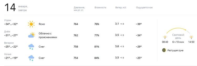 Скрин Погода.Яндекс.