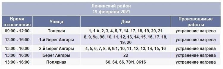 Отключение света в Иркутске 19 февраля 2021: адреса. Фото: ИЭСК