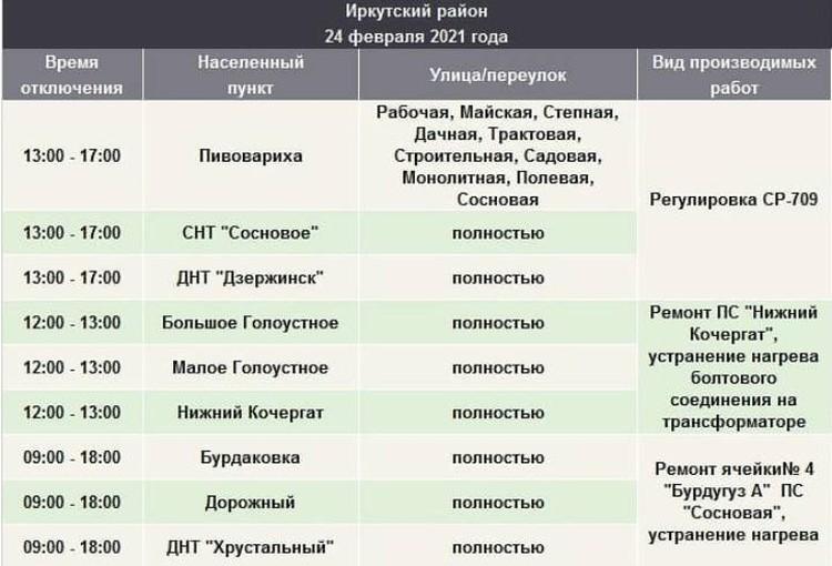"""Фото: """"Свет38"""" в """"ВКонтакте""""."""