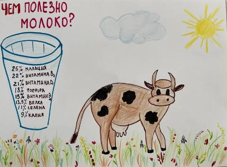 Рисунок Елизаветы Лалетиной занял 1 место в Республике Хакасия Фото: личный архив
