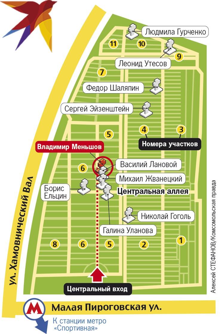 Схема, где находится могила Владимира Меньшова.