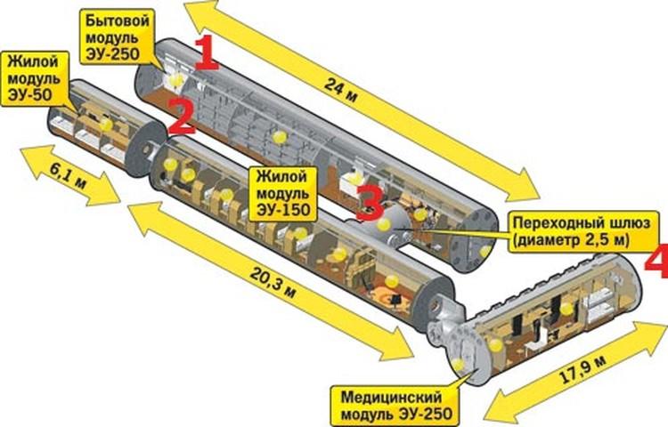 Цифры после аббревиатуры ЭУ (экспериментальная установка) означают объем помещения в кубометрах.