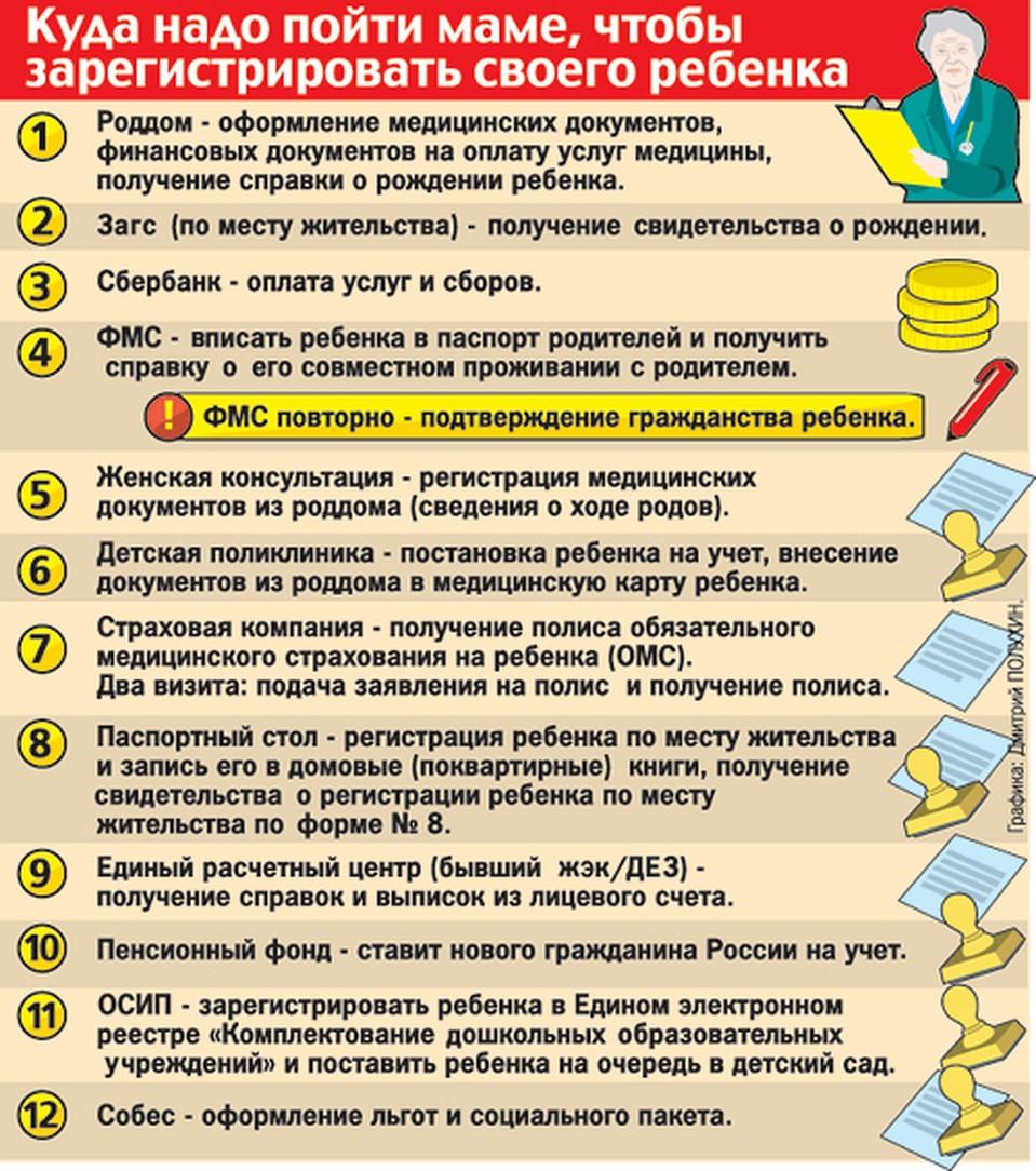Порядок получение гражданства по программе ппереселения
