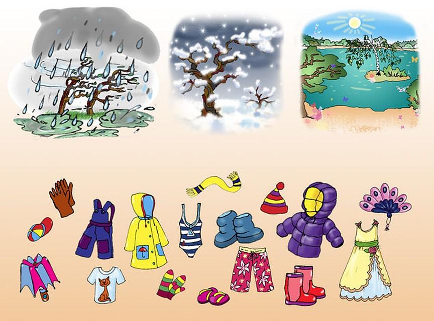 Картинка зимовий одяг